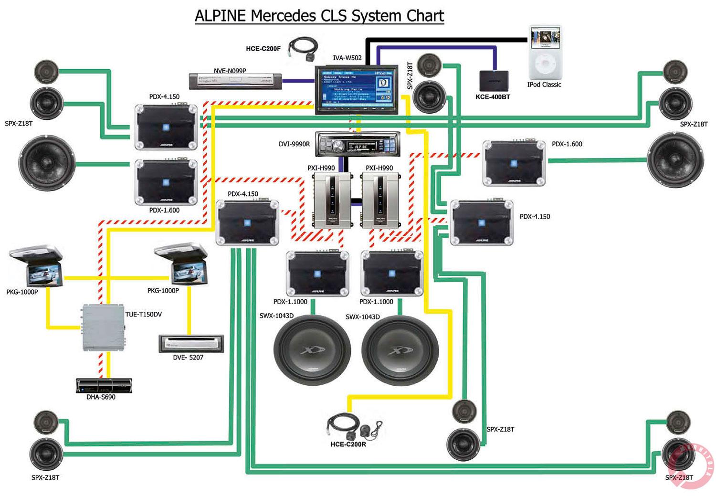 Схемы подключения автомагнитол alpine