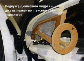 """Подиум 3-дюймового мидрейнджа выполнен по """"текстильной"""" технологии"""