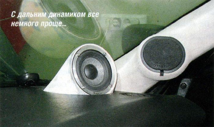 Шумоизоляция автомобиля ижевск