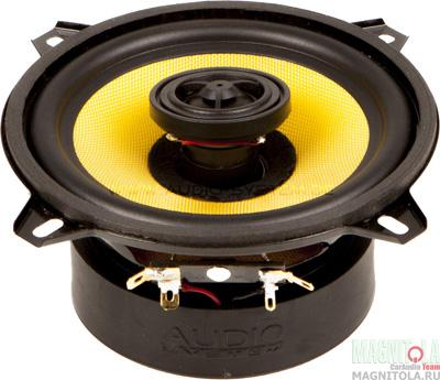 ������������ ������������ ������� Audio System CO-130