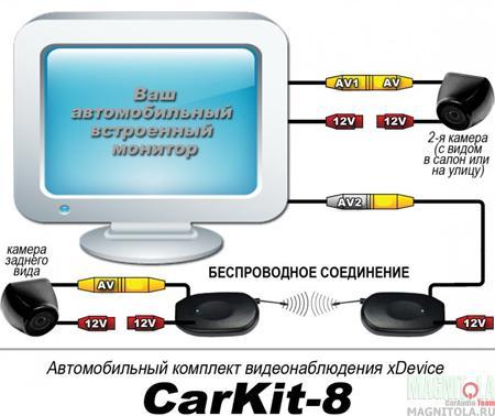 Автокомплект xDevice CarKit-8