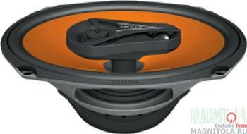 Коаксиальная акустическая система Hertz ECX 690.4