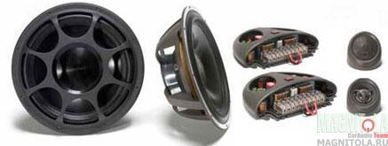 Компонентная акустическая система Morel Elate-602