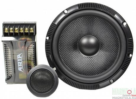 Компонентная акустическая система ARIA FORTE 165.2K